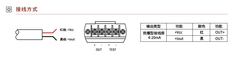 中高温防爆压力变送器接线方式