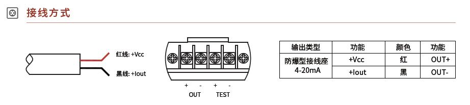 卡箍型压力变送器接线方式